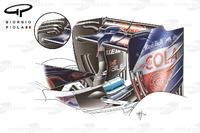 Formula 1 Photos - Toro Rosso STR11 rear wing, Sochi
