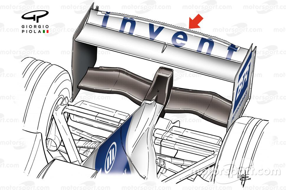 Zona dentada del alerón trasero del Williams FW26 2004 en Monza.