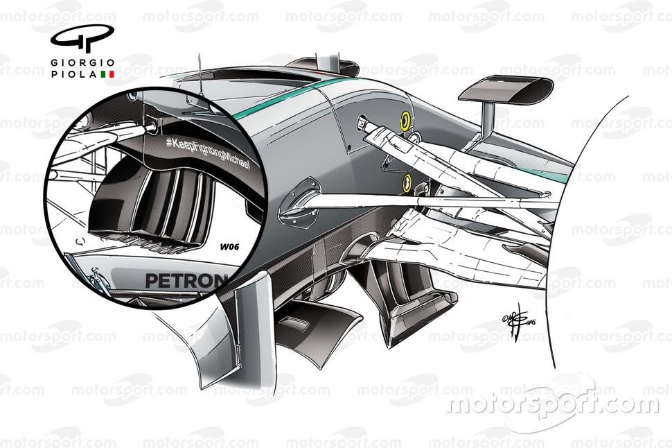 Mercedes AMG F1 W07 turning vanes