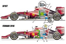 Ferrari 2016, disegni