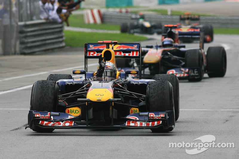Red Bull Friday Report