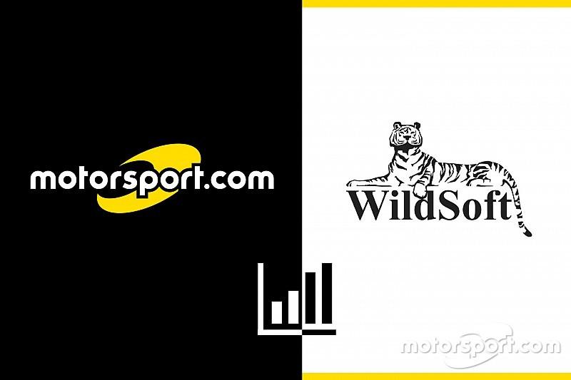 Motorsport.com neemt digitaal Formule 1-encyclopedie Wildsoft over