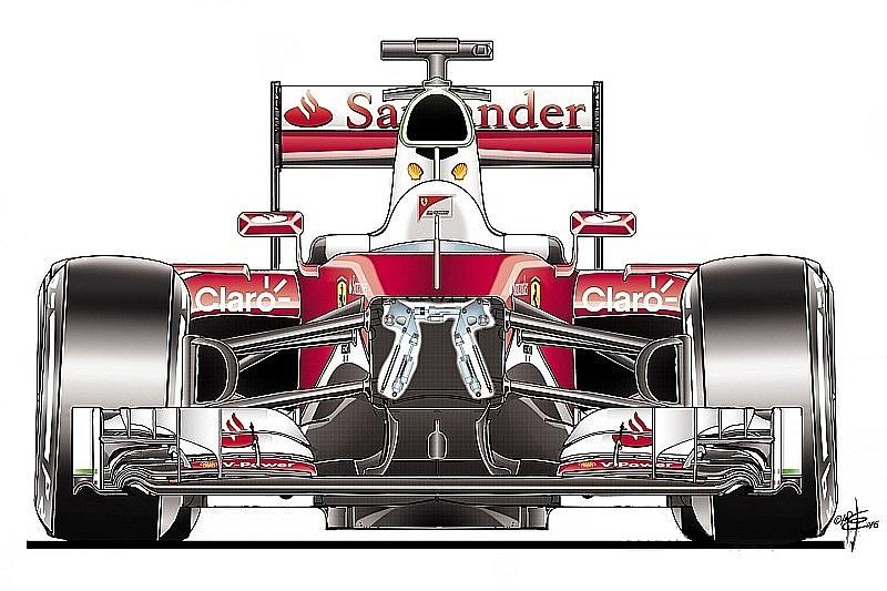 Приховані таємниці нової Ferrari