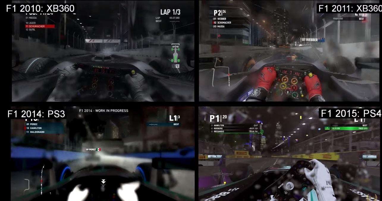 F1 2010 Vs. F1 2011 Vs. F1 2014 Vs. F1 2015: A nagy összehasonlítás