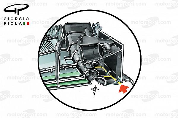Formule 1 Analyse L'aileron
