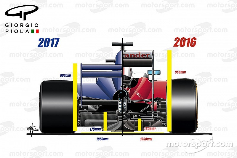 Teknik Analiz: F1 takımlarının 2017'de karşılaşacağı zorluklar