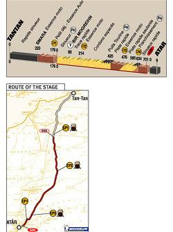 Stage 7: 2004-01-07, Tan-Tan to Atar