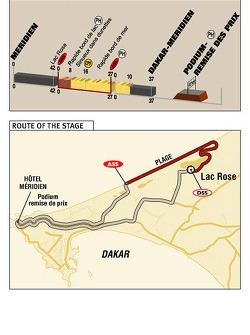 Stage 17: 2004-01-18, Dakar to Dakar