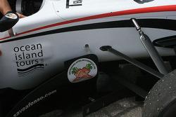 Varied sponsorship