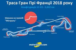Оголошення Гран Прі Франції 2018