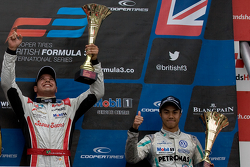 Felipe Lopes Guimares and Jazeman Jaafar
