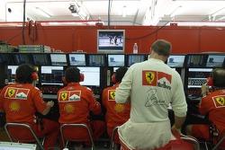 Rubens Barrichello in Ferrari telemetry roon