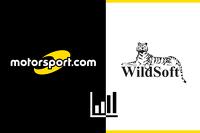 General Фото - Объявление Motorsport.com и Wildsoft