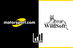 Motorsport.com and Wildsoft announcement