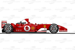 The Ferrari F2003GA driven by Michael Schumacher in 2003