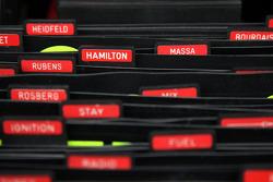 The names of Felipe Massa, Scuderia Ferrari and Lewis Hamilton, McLaren Mercedes  in the pit box for Scuderia Ferrari