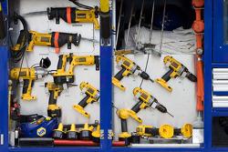 Pit tools