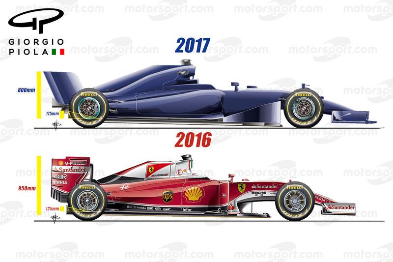 f1-giorgio-piola-technical-analysis-2016-2017-aero-regulations-side-view.jpg