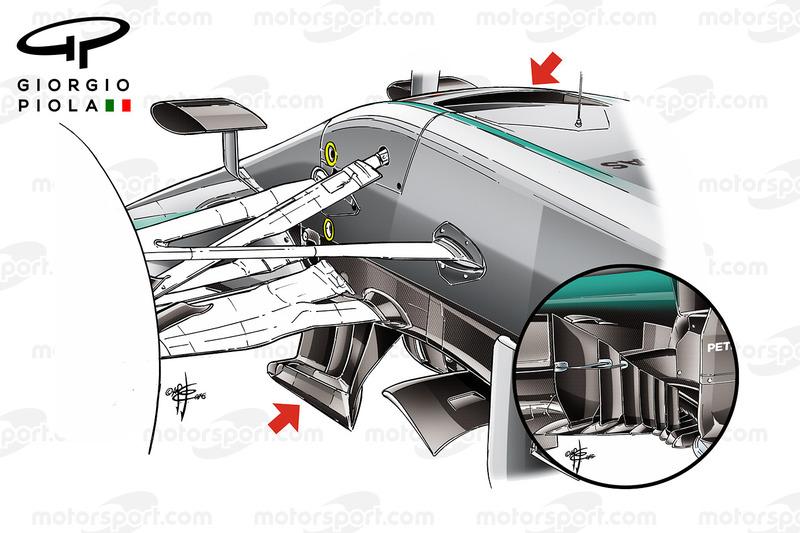 Formule 1 Technique