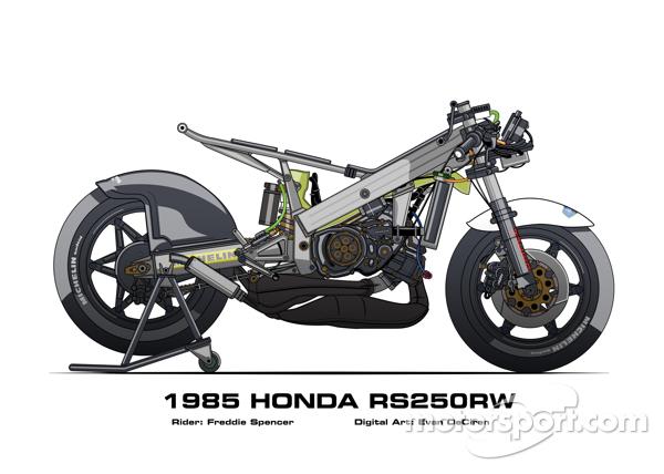 Honda RS250RW – 1985 Freddie Spencer