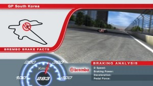 Brembo Brake Facts - South Korea
