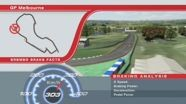 2013 Brembo Brake Facts - Australian GP