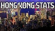 Tutte le statistiche dell'ePrix di Hong Kong