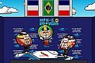 Formula E Vídeo: el ePrix de Montreal que coronó a di Grassi, por 'MinEDrivers'