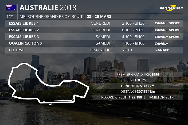 le programme tv du grand prix d 39 australie. Black Bedroom Furniture Sets. Home Design Ideas