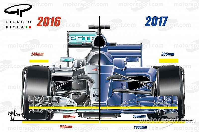 F1 teams face 2017 design delay over wind tunnel tyres