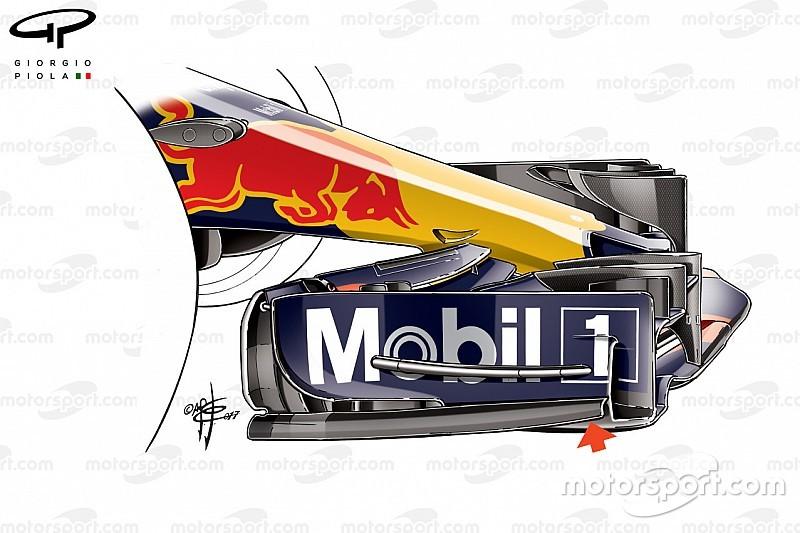 Formel-1-Technik: Entwicklung des Red Bull RB13 in der Saison 2017