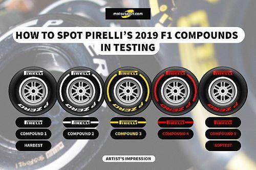 كيف يمكن تمييز إطارات بيريللي الجديدة للفورمولا واحد