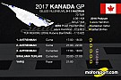 F1 Kanada GP saat kaçta hangi kanalda