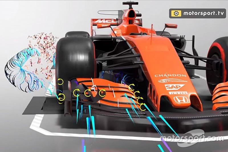 Video: Die Geheimnisse der Formel-1-Aerodynamik
