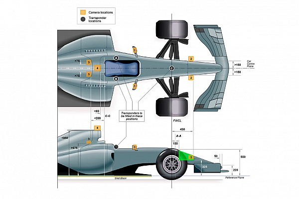 Formula 1 Breaking news F1 rules limiting potential fixes for halo's TV effect