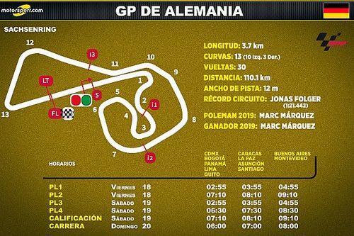Horarios para Latinoamérica del GP de Alemania de MotoGP