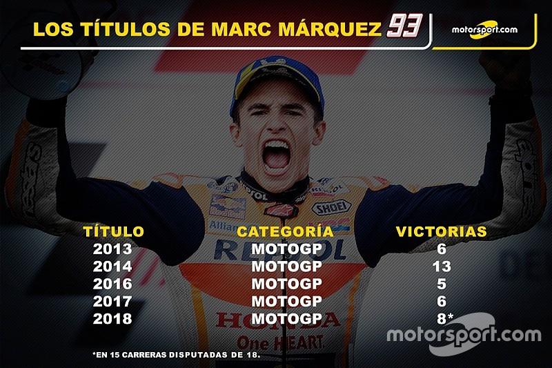 Cuándo y dónde fueron los 5 títulos de Márquez en MotoGP