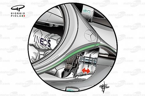 Banned: F1's oddball steering solutions