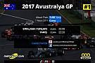 FORMULA 1 LİGİ 2017 Avustralya GP Sanal Turnuva: Canlı Yayın