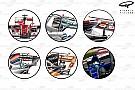 Formula 1 Analisis teknis: Perubahan regulasi untuk F1 2018