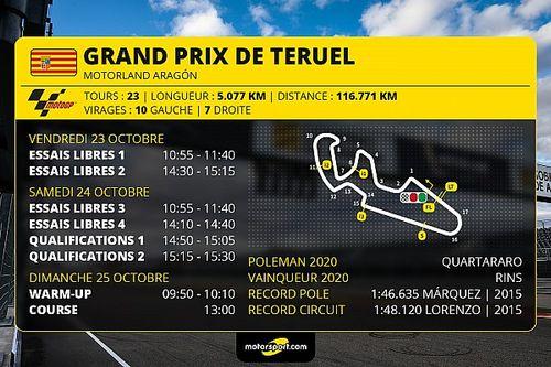 GP de Teruel MotoGP - Programme et guide d'avant-course