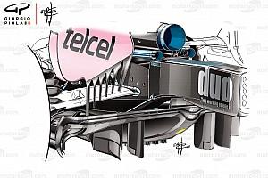 Formule 1 Analyse Ce