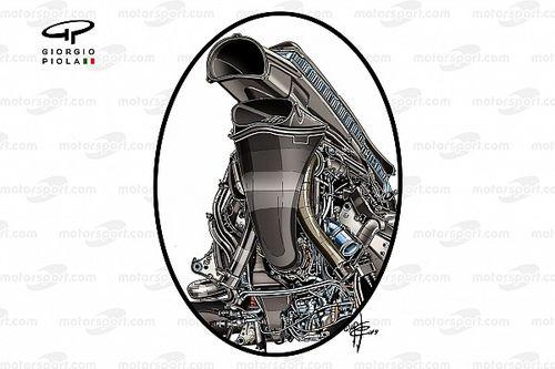 Honda: Red Bull collabora alla fluidodinamica del motore?