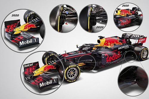 Análise técnica: Carro de 2021 da Red Bull tem mais diferenças do que apenas adesivos novos