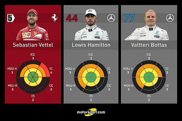 Formula 1 Son dakika Britanya GP'nin ardından kullanılan güç ünitesi bileşenleri