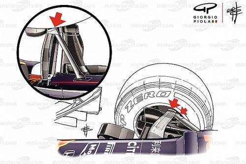 Revealed: Red Bull's groundbreaking front suspension design