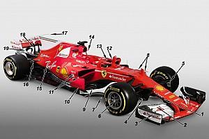 Tech analyse: De Ferrari SF70H ontleed