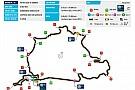 Sabine Schmitz ci racconta come si affronta il Nürburgring Nordschleife