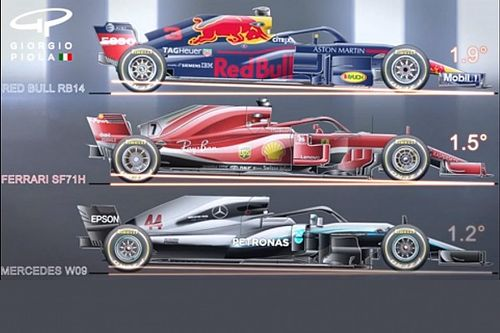 Revealed: How wheelbase/rake of F1's top teams compare