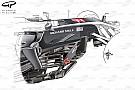 Tech: De evolutie van de Haas V17 in 2017